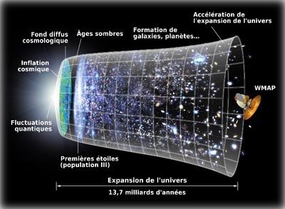 club-astronomie-article-2-octobre-2016